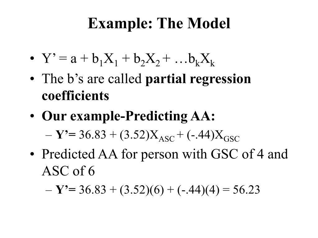 Example: The Model