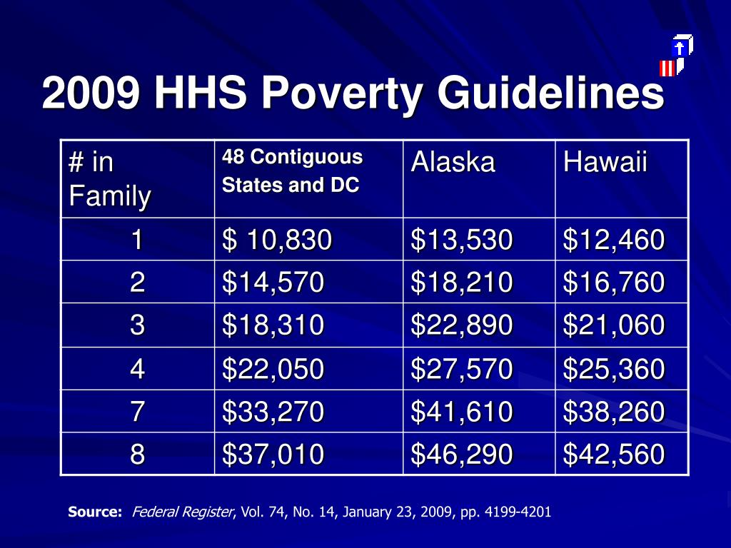 2009 HHS Poverty Guidelines