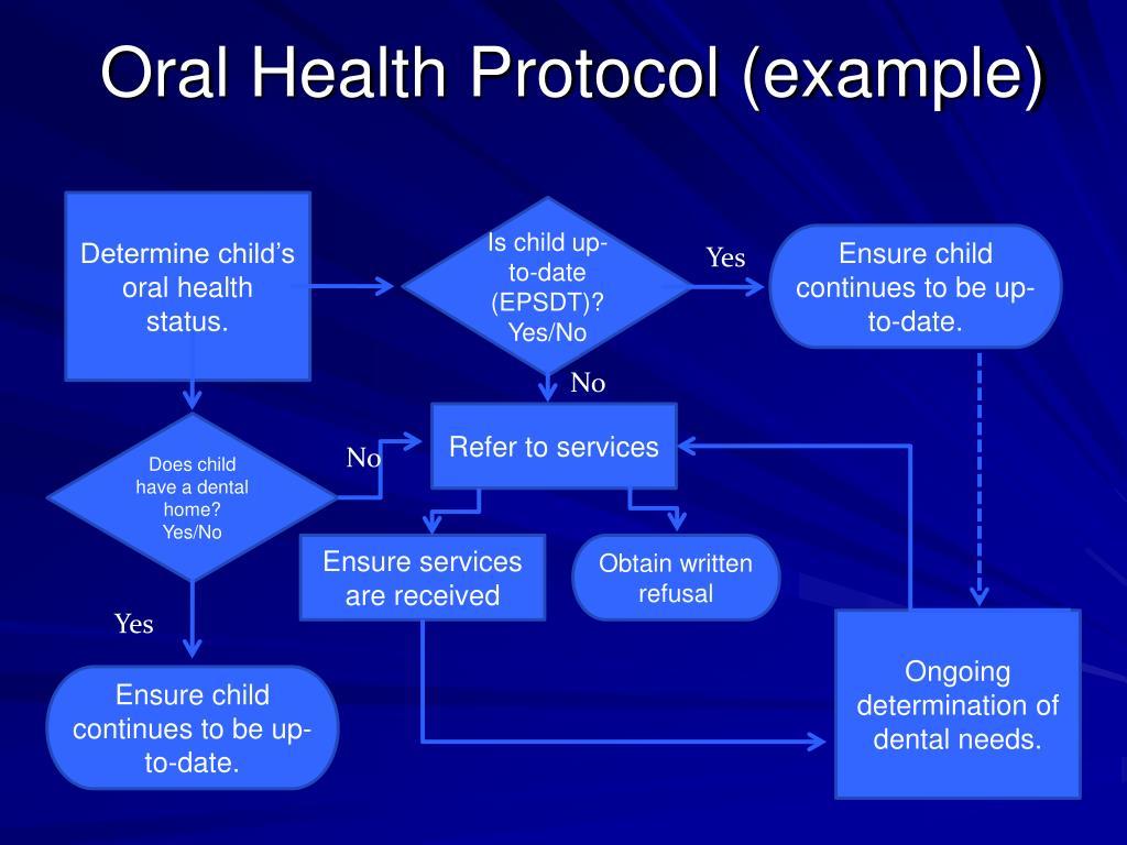 Oral Health Protocol (example)