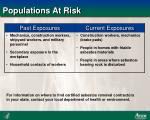 populations at risk