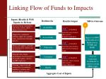 linking flow of funds to impacts