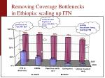 removing coverage bottlenecks in ethiopia scaling up itn
