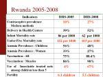 rwanda 2005 2008