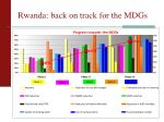 rwanda back on track for the mdgs