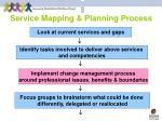 service mapping planning process