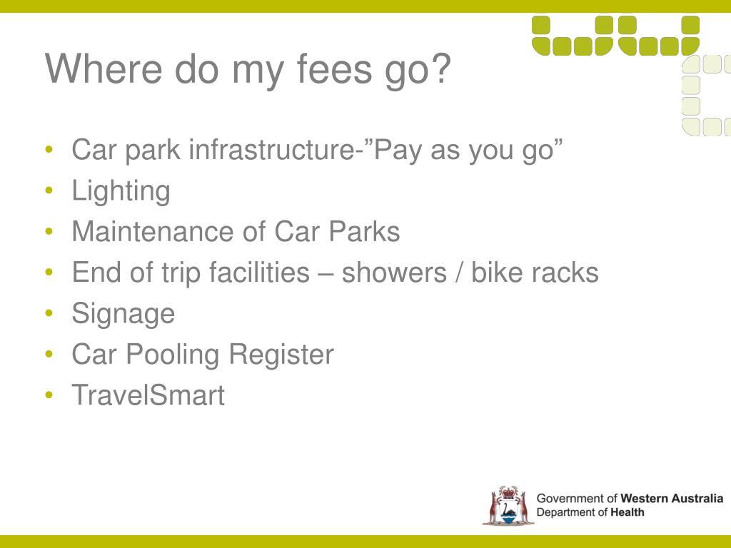 Where do my fees go?