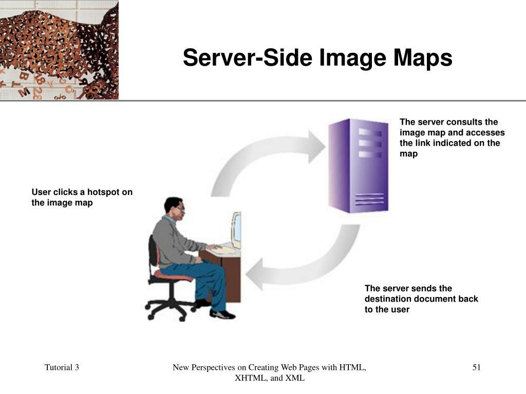 Server-Side Image Maps