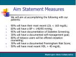 aim statement measures