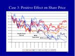 case 3 positive effect on share price