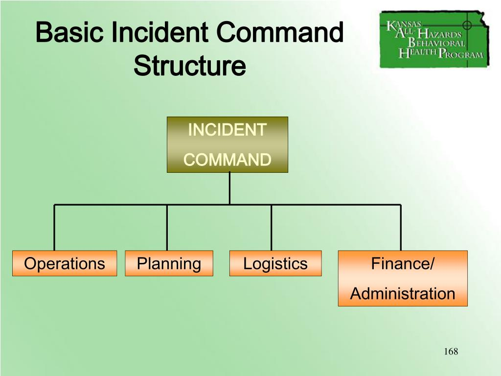 Basic Incident Command Structure