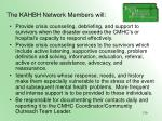 the kahbh network members will