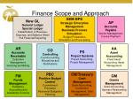 finance scope and approach