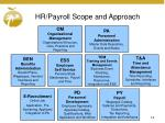 hr payroll scope and approach