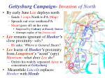 gettysburg campaign invasion of north