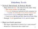 gettysburg results