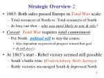 strategic overview 2