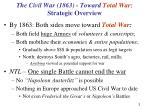the civil war 1863 toward total war strategic overview