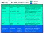 designers cdm checklist an example
