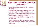 how does this effect medical schemes10