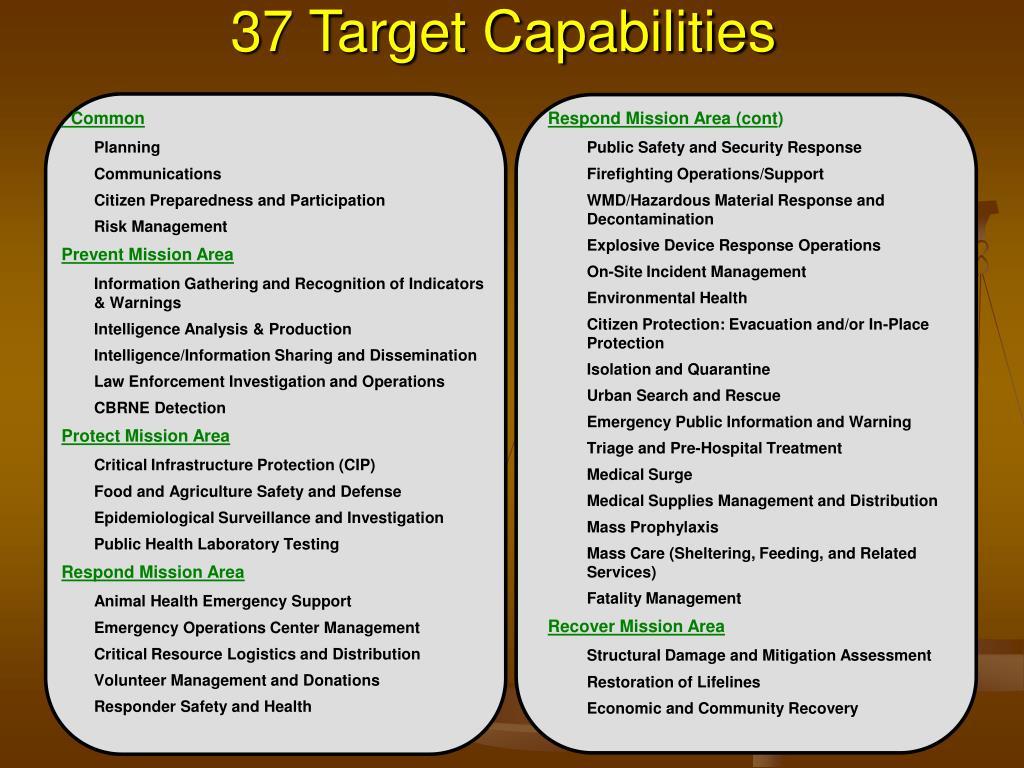 37 Target Capabilities