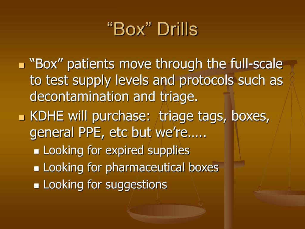 """Box"" Drills"