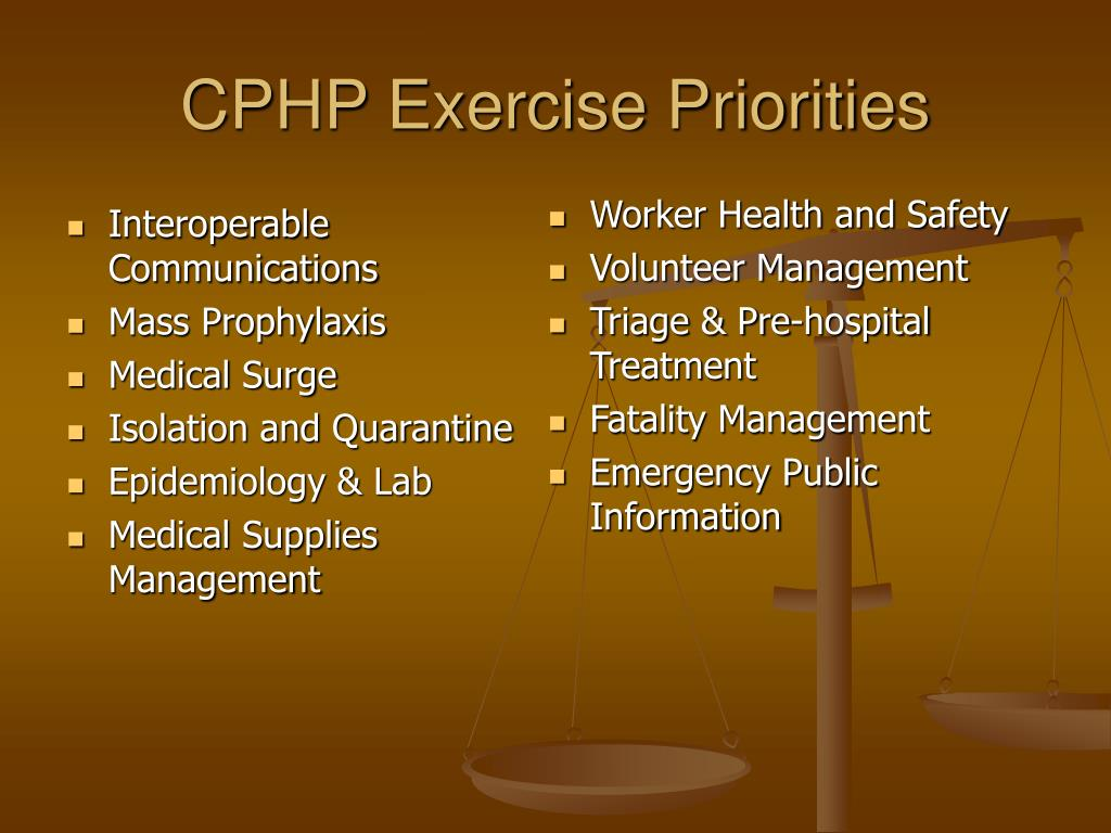 CPHP Exercise Priorities