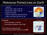 reference points lines on earth