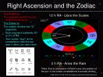 right ascension and the zodiac