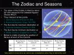the zodiac and seasons