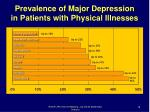 prevalence of major depression in patients with physical illnesses