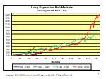 chart of long expansive bull markets