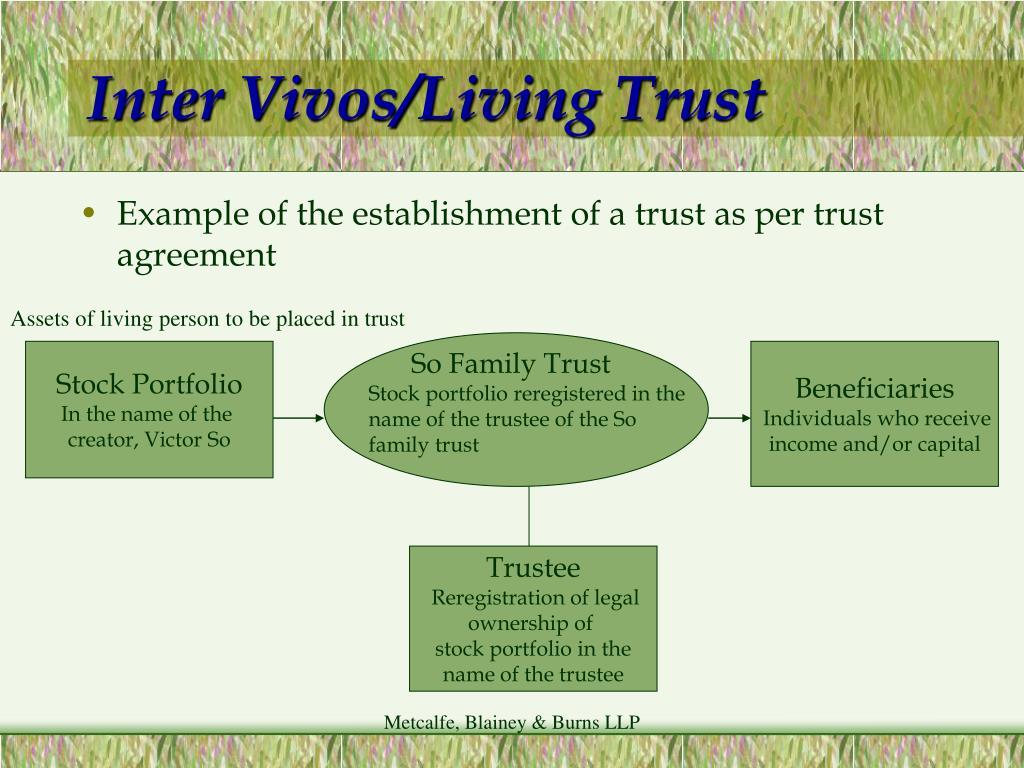 Inter Vivos/Living Trust