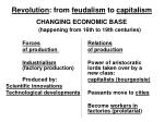 revolution from feudalism to capitalism29