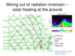 mixing out of radiation inversion solar heating at the ground