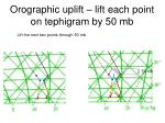 orographic uplift lift each point on tephigram by 50 mb11