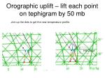 orographic uplift lift each point on tephigram by 50 mb12