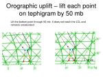 orographic uplift lift each point on tephigram by 50 mb9