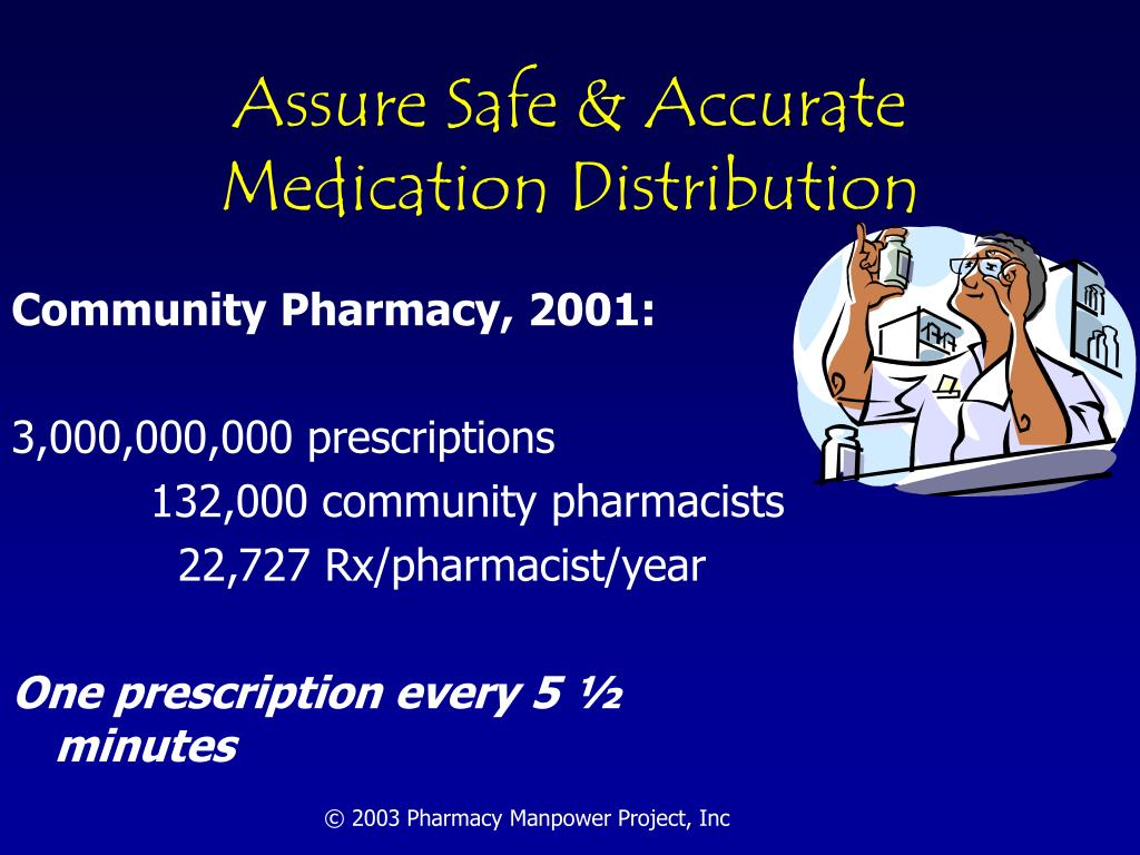 Assure Safe & Accurate Medication Distribution