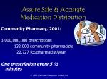 assure safe accurate medication distribution