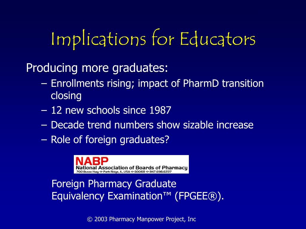Implications for Educators