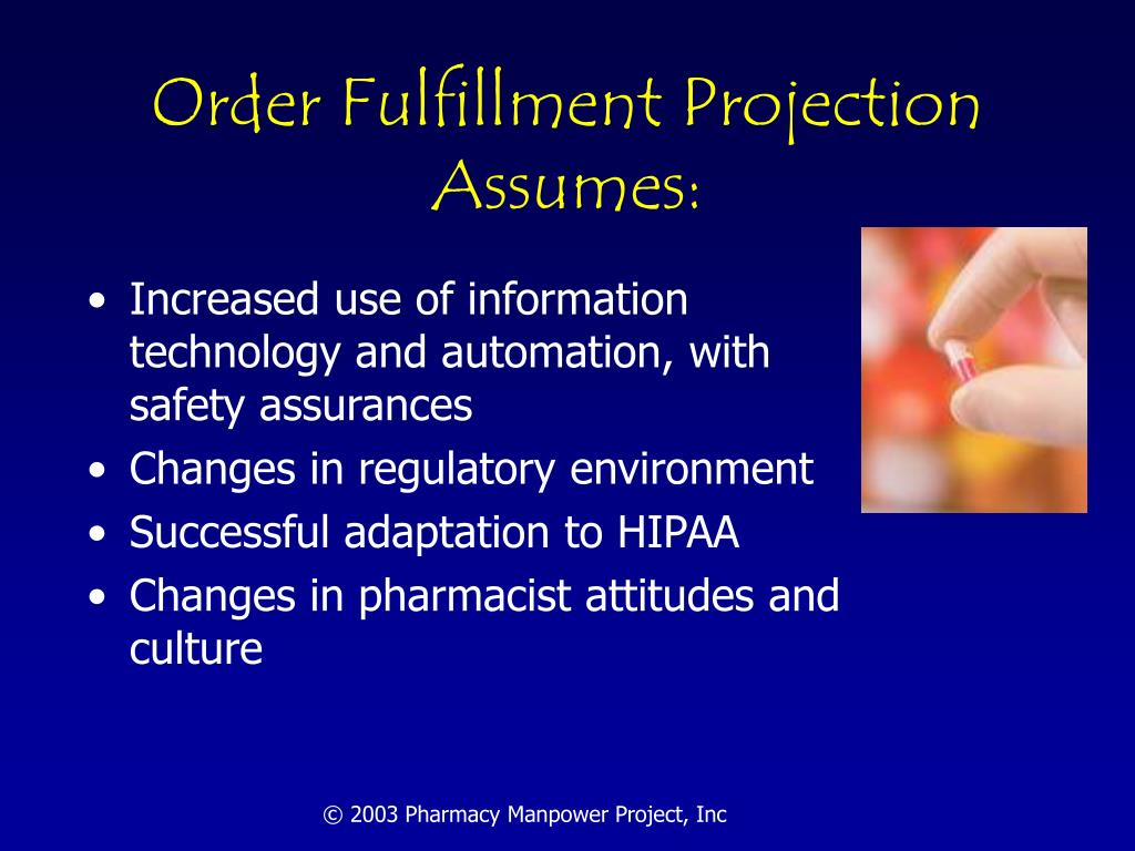 Order Fulfillment Projection Assumes: