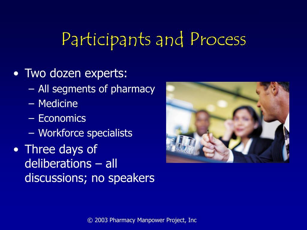 Participants and Process