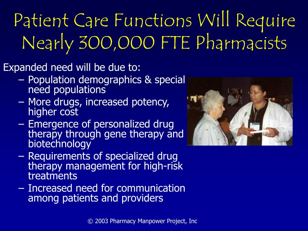 Patient Care Functions Will Require Nearly 300,000 FTE Pharmacists