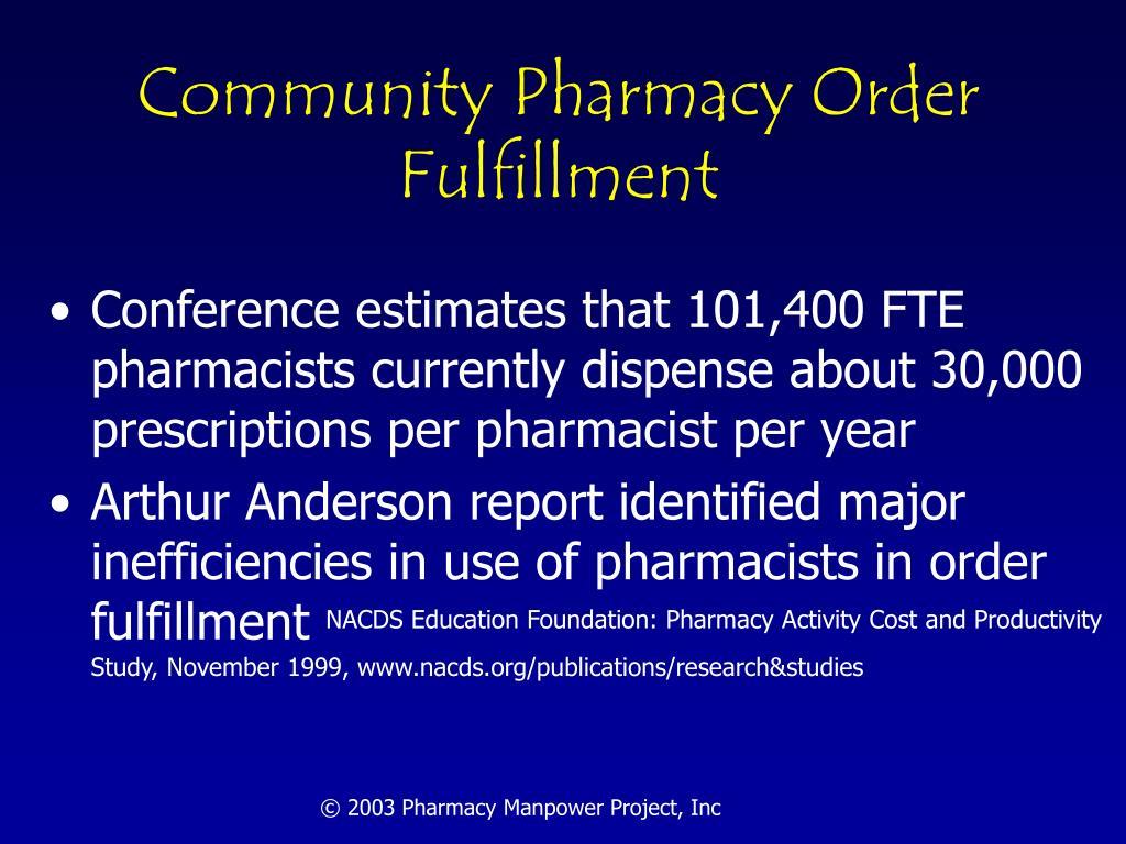 Community Pharmacy Order Fulfillment