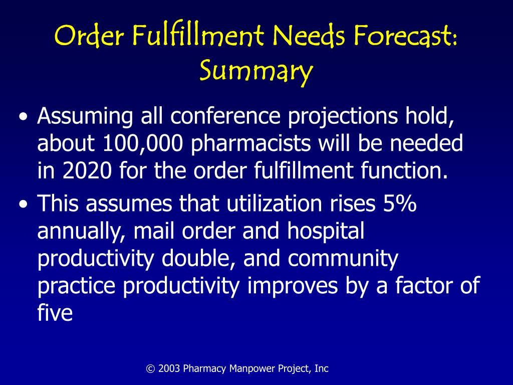 Order Fulfillment Needs Forecast: Summary