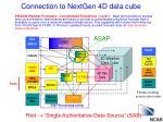 connection to nextgen 4d data cube