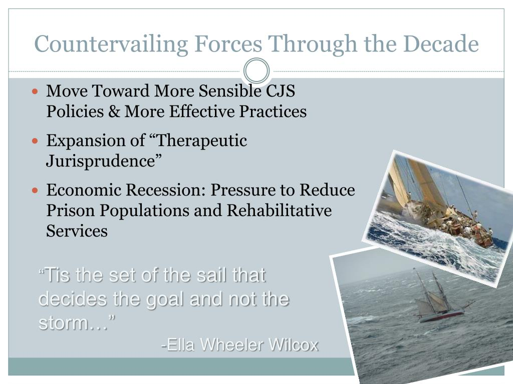Countervailing Forces Through the Decade
