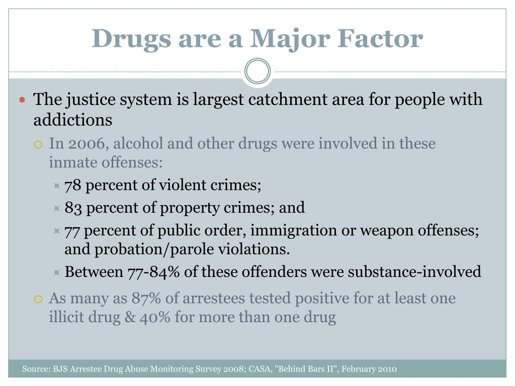 Drugs are a Major Factor