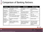 comparison of banking partners
