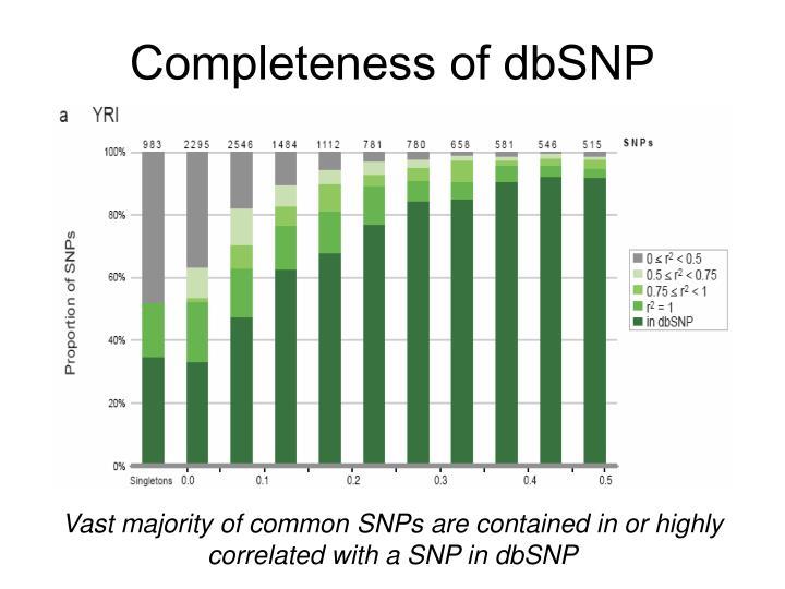 Completeness of dbSNP